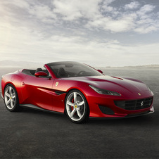 Ferrari replaces California T by Portofino