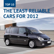 The least reliable cars 2012
