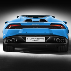 Lamborghini Huracán Spyder can reach 100km/h in 3.4 seconds just 0.2 seconds slower than the coupé version