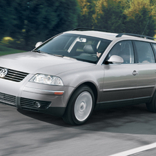 Volkswagen Passat Wagon 3.6 4MOTION (US)