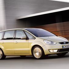 Ford Galaxy 1.8TDCi Titanium