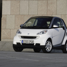 smart fortwo coupé mhd pure 61cv