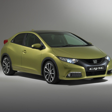Honda Civic Hatchback 1.6 i-DTEC