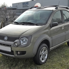 Fiat Panda Cross 1.3 Multijet 4x4