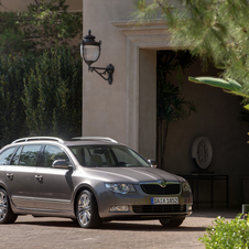 Skoda Superb Estate 2.0 TFSI DSG Elegance