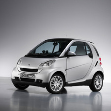 smart fortwo coupé mhd pure 71cv