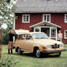 Saab 95 Estate