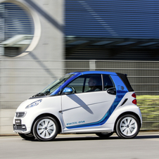 The Smart Electric Drive creates an artificial sound that gets louder, the farther the accelerator is depressed