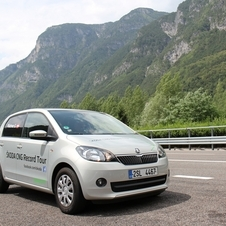 The car drove across Europe on less than €100