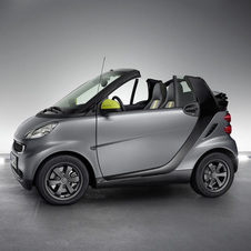 smart fortwo greystyle edition cabriolet