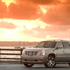 Cadillac Escalade AWD Luxury