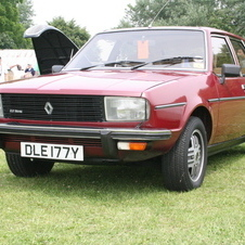 Renault 20 TX Automatic