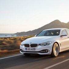 BMW 420d Gran Coupé xDrive