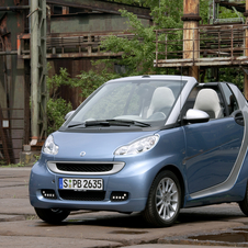 smart fortwo cabrio 84hp pulse (FL)
