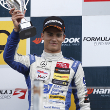 Wehrlein will be the youngest driver in DTM history