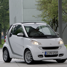 smart fortwo cabrio 71hp pure mhd (FL)