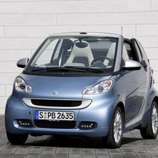 smart fortwo cabrio cdi 54hp pure (FL)