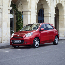 The Micra Elle is available in either blue or red
