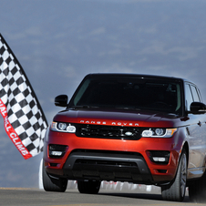 The Range Rover Sport is now the fastest production SUV up Pikes Peak