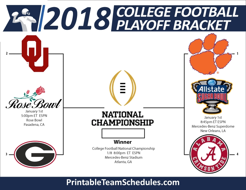 Alabama Vs Georgia 2018 Time