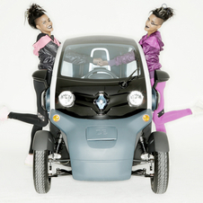 Renault Twizy Color