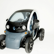 Renault Twizy Color 45