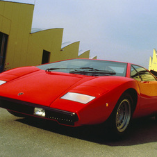 Top 10: Carros italianos