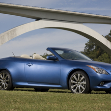 Infiniti G37 Convertible Limited Edition