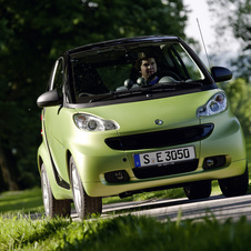 smart fortwo lightshine