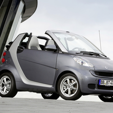 Smart unveil a new edition