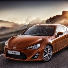 Spotlight Finally Falls on Toyota FT-86