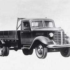 1947- Toyota restarts post-war export. Model BM truck to US administered Okinawa, Model SA to Egypt
