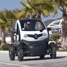 Renault Twizy Bag