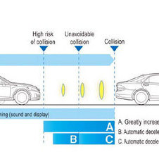 The system uses millimeter-wave radar to detect vehicles