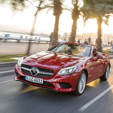 Mercedes-Benz SLC 250d