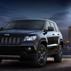 Jeep Grand Cherokee Altitude