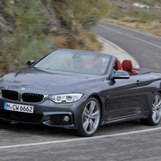 BMW 435d xDrive Cabrio Steptronic