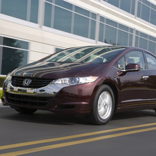 The Honda FCX Clarity is the only fuel cell vehicle available for sale in the US right now