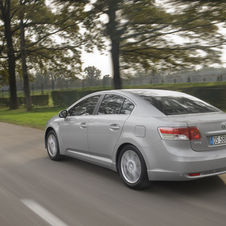 Toyota Avensis SD 2.0 D-4D 125 Exclusive