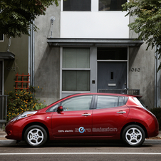 Nissan is selling California green car credits to boost North American profits
