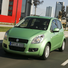 Suzuki Splash 1.0 Club