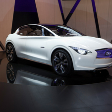 Nissan Borrowing A-Class Platform for Future Infiniti Front-Drive Compact