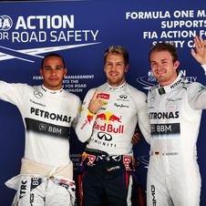 Vettel leads tomorrow, but Mercedes did well to manage second and third