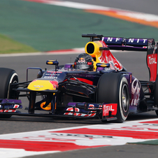 Vettel only needs to finish in fifth or better to be world champion