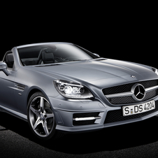 Mercedes-Benz SLK 250 BlueEfficiency