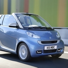 smart Fortwo Cabriolet 1.0 Pulse