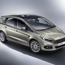 Ford S-Max 2.0 TDCi Bi-Turbo Powershift