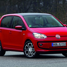 The Up is currently the cheapest, smallest car in the VW lineup