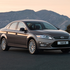 Ford Mondeo 2.0 Duratec