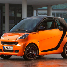 smart fortwo coupé Night Orange